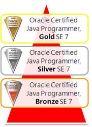 オラクル認定Java資格